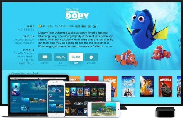 PVOD (Premium Video On Demand)από την Apple και τα μεγαλύτερα κινηματογραφικά studios του Hollywood(!?)