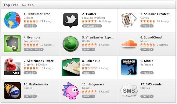Οδηγός δημιουργίας δωρεάν λογαριασμού στο Mac App store