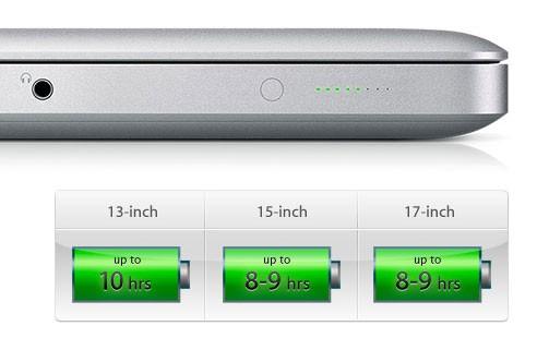 Το νέο iPad και πως μπορεί να επηρεάσει τα επερχόμενα MacBook Pro και MacBook Air