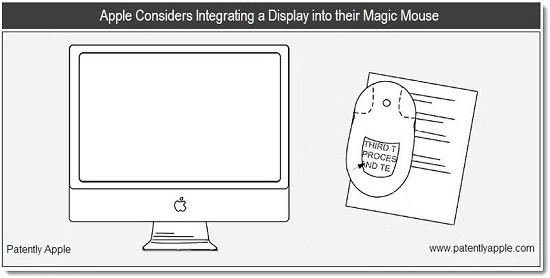 Ενσωματωμένη οθόνη στο Magic Mouse σε πατέντα της Aple
