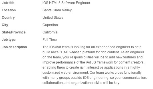 H Apple αναζητά software μηχανικό για την ομάδα iAd