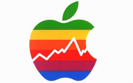 Apple: Οικονομικά Αποτελέσματα Q1 2019
