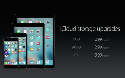 iCloud storage: Αυτές είναι οι νέες μειωμένες τιμές που ισχύουν στην Ελλάδα