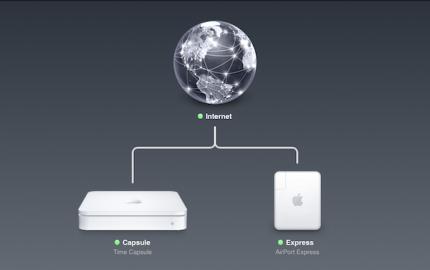 Προτεινόμενες ρυθμίσεις για δρομολογητές και σημεία πρόσβασης Wi-Fi για Mac και iOS συσκευές