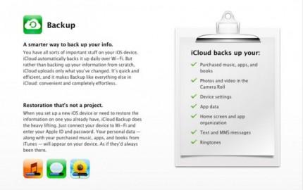 H προσφορά για 20GB δωρεάν αποθηκευτικού χώρου στο iCloud συνεχίζεται μέχρι τις 30 Σεπτεμβρίου